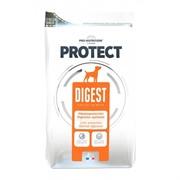 FLATAZOR Protect Digest(Протект Дайджест)